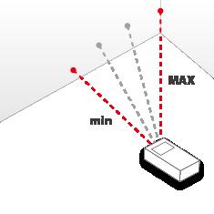features-image_Continuous Measurement